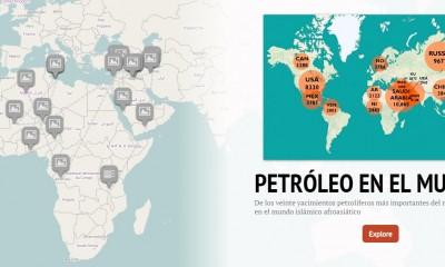 infografía del petroleo en el mundo