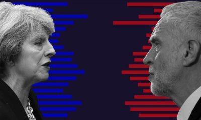 Elecciones Británicas